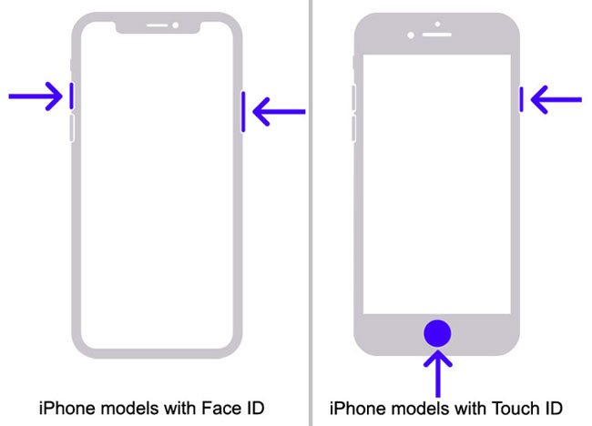 screenshot hardware key combination iphone